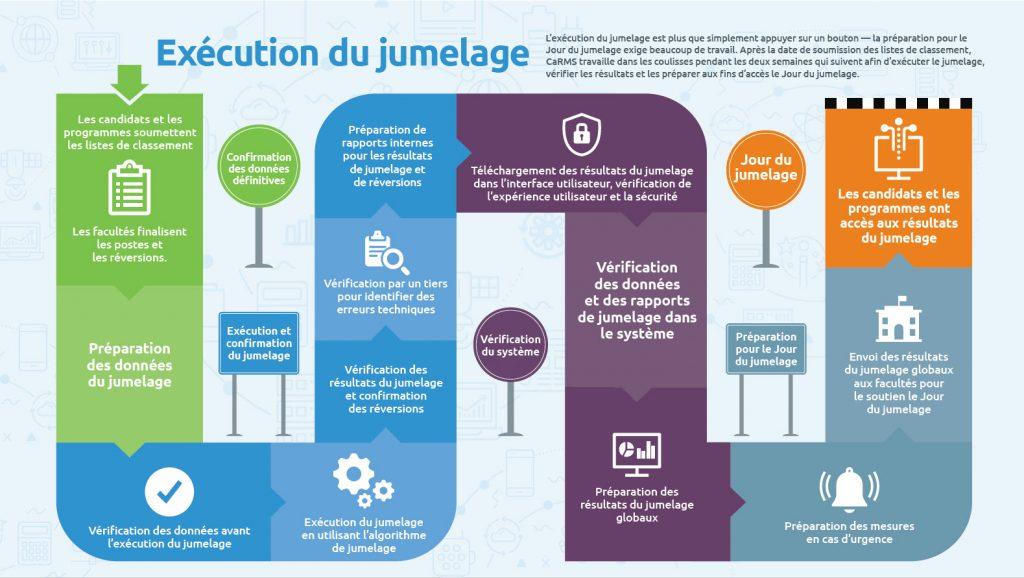 execution-du-jumelage-fr