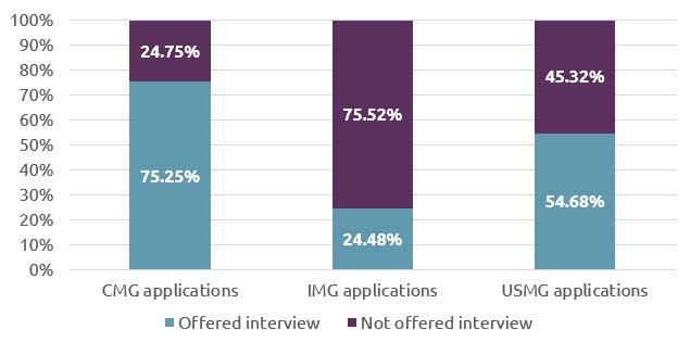 interview-offer-r-1